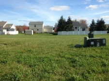 Land for sale in Lansing, MI