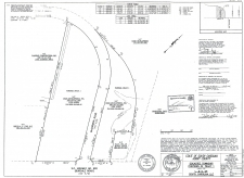 Land property for sale in Myrtle Beach, SC